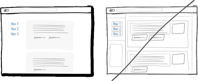 مرزبندی در UI