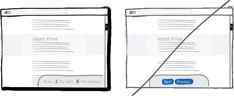 کلیدهای میانبر در طراحی سایت