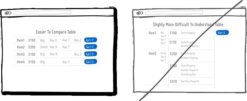 ساده کردن کار برای کاربران
